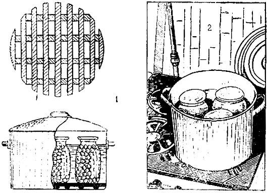 1-схема установки банок