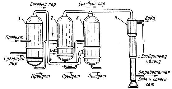 Схема трехкорпусной